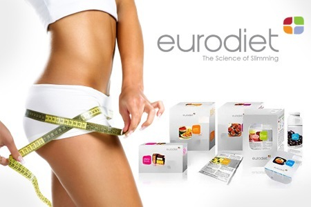 Eurodiet Quiroderma